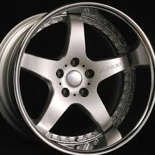 How to pick the right wheels for your jdm car- Important factors